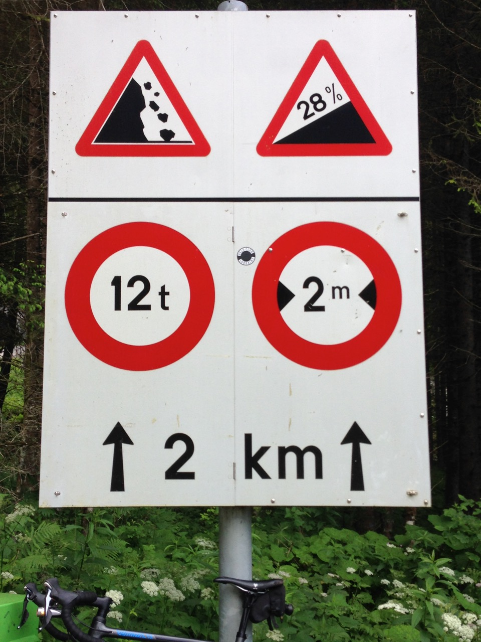 Picture of the 28% sign