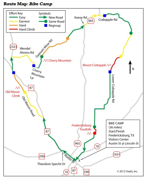 Bike Camp Route
