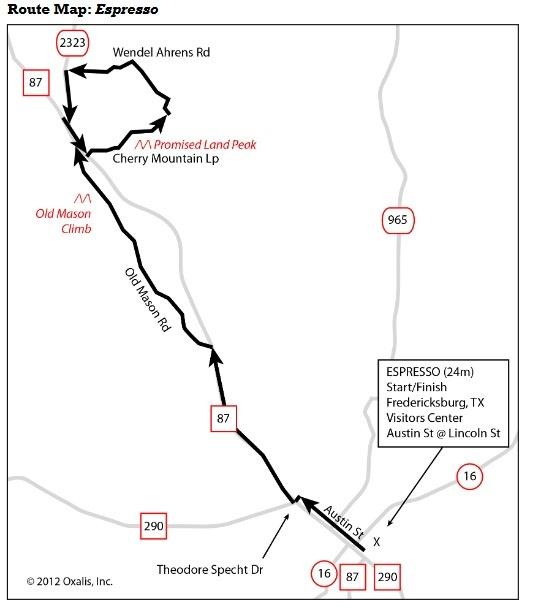 Espresso Route