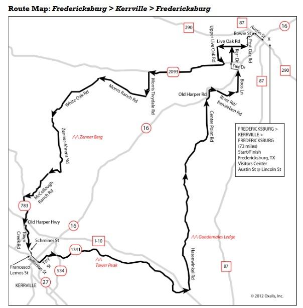 Fredericksburg Kerrville Fredericksburg
